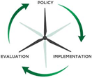 Policy Graphic